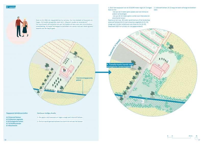 371 urban sprawl - ontwerpend onderzoek9